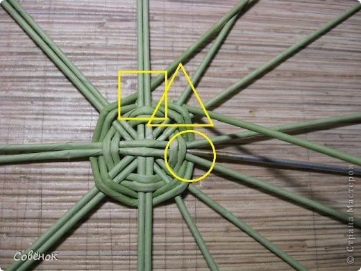 Мастер-класс Плетение: МК - Шкатулка из бумаги. Бумага газетная, Трубочки бумажные. Фото 7