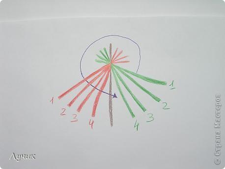 Круглая косичка для плетёнок Pc070043s_1