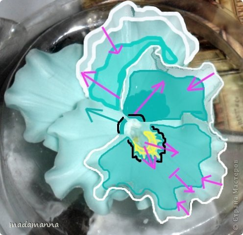 Мастер-класс Поделка изделие Лепка Шкатулка с анютиными глазками Часть2 Цветы Фарфор холодный фото 14